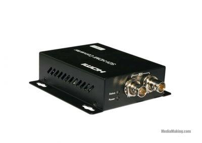 Convertitore HD-SDI to HDMI